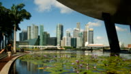 Singapore Central Business District Skyline video