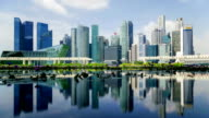 Singapore Skyline 2015 from Art Science Museum video