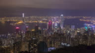 skyline of Hong Kong city from victoria peak video