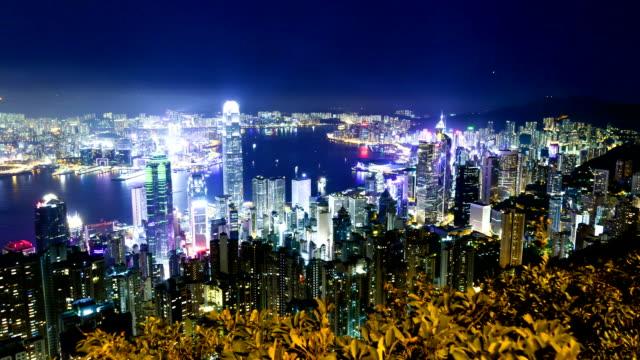 skyline, office buildings and landmark of modern city,Hong kong.timelapse. video
