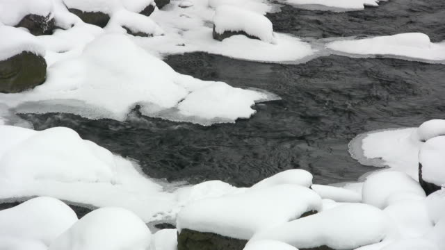 Snow ice and water video