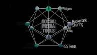 Social media tools video