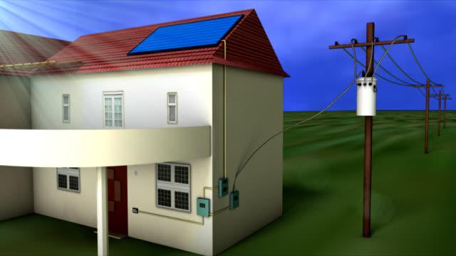 Solar Energy video
