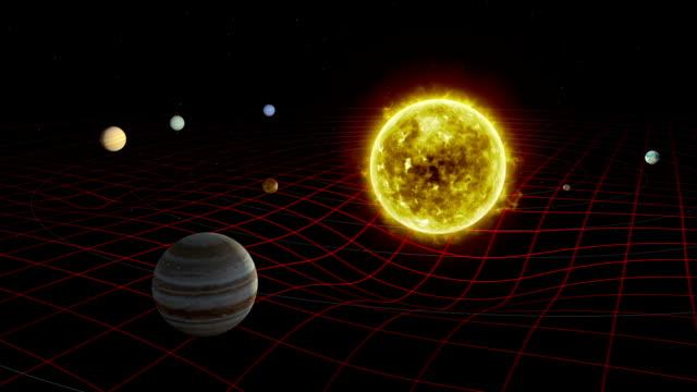 Solar System Distortion Grid video