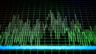 Sound spectrum video
