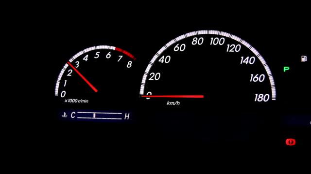 Speed gauge video