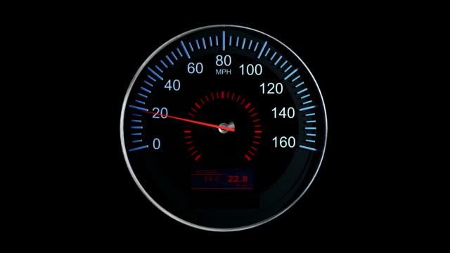 Speedometer Front video