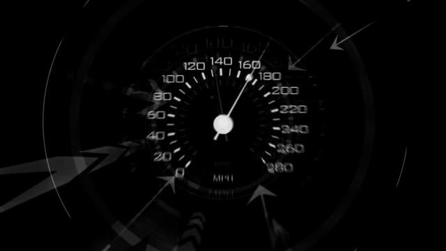 Speedometer video
