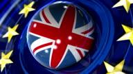 Spherical Flags of the European Union (EU) video