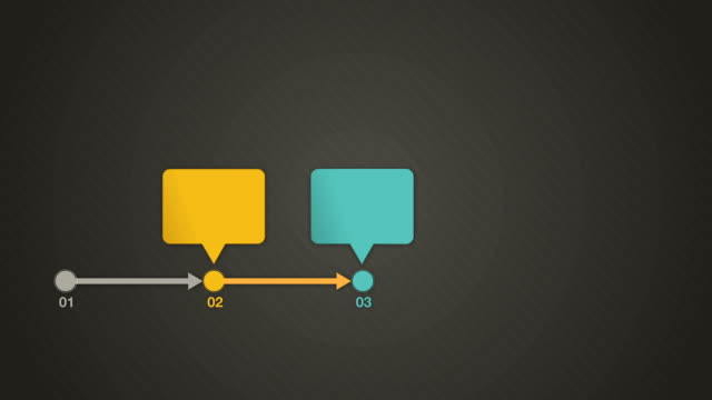 Square diagram flow chart, 3 square and 4 step video