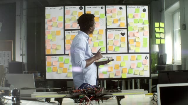 Startup company. Thinking of solution in front of board video