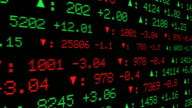 Stock Exchange HD 1080 video
