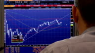 Stock market 3 video