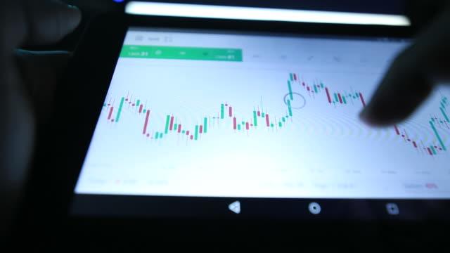 Stock market analysis in digital tablet display screen video