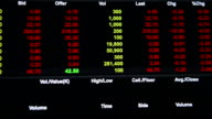 Stock Market board video