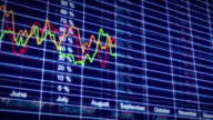 Stock Market charts in looped animation. HD 1080. video
