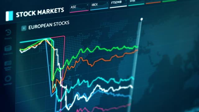 EU stock market crash, financial crisis. European indices falling on screen video