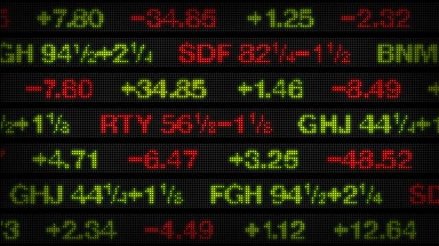 Stock Market Data Tickers Board video