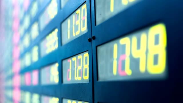 stock market display screen kept figures changing,timelapse. video