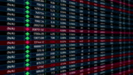 Stock market electronic chart with indexes rising falling, economic evaluation video