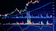 Stock market graph and tecnical analysis stock video