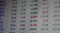 Stock market quotes table on screen video