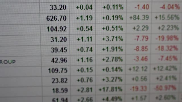 Stock market quotes table rack focus video