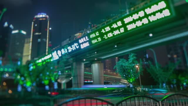 Stock Market Sign Shanghai city video