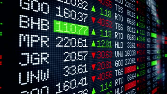 Stock Market Ticker - 3 in 1 video