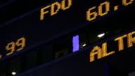 Stock market ticker video