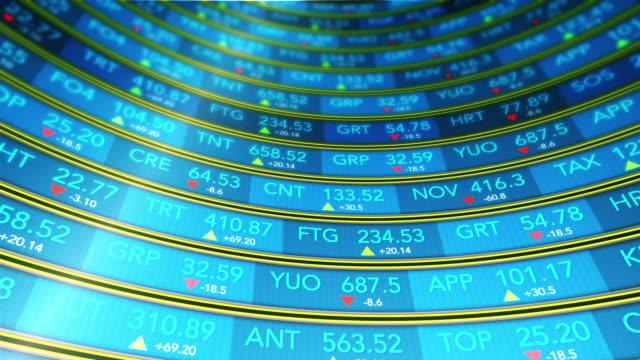 Stock Market Ticker Wall 4k video