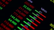 Stock Market Tickers. Loopable. Green and Red video