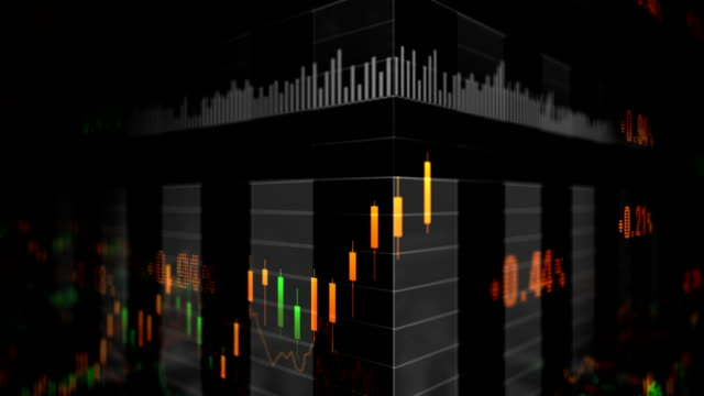 Stock Market video