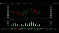 Stock Performance Chart Black video