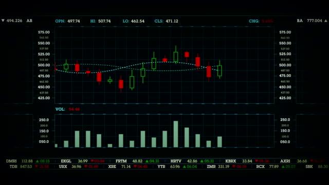 Stock Performance Chart Blue video