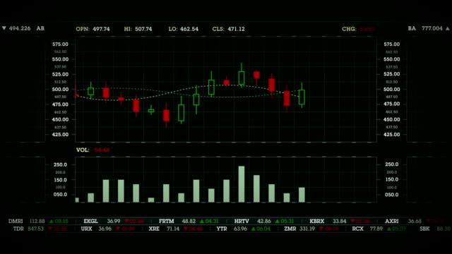 Stock Performance Chart Green video