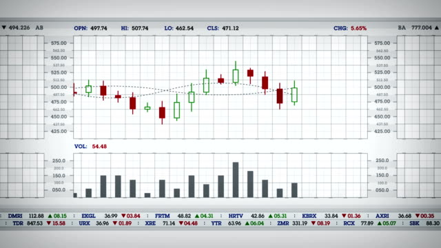 Stock Performance Chart Red video