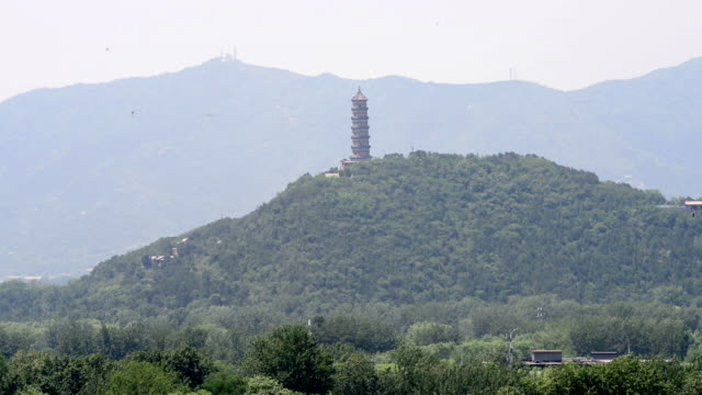 Summer Palace in Beijing of China. video