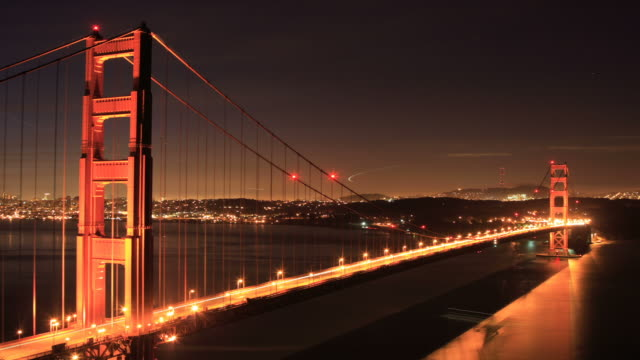 Sunrise behind Golden Gate Bridge video
