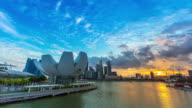 Sunset at Marina Bay Sands Singapore video
