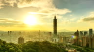 Sunset of Taipei 101 video