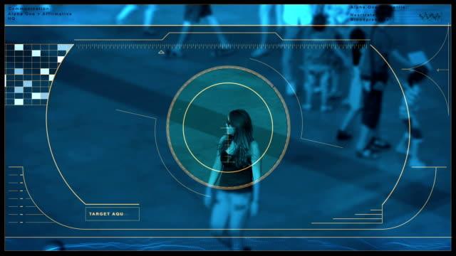 Surveillance and Sniper scope video
