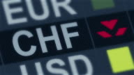 Swiss franc falling. World exchange market default. Global financial crisis video