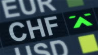 World exchange market. Currency rate fluctuating. Swiss franc rising, falling video