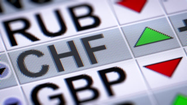 Swiss Franc. Up. video