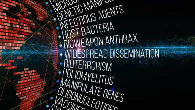 Synthetic Bioweapons Terms video