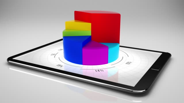 Tablet with 3D financial charts. White. Loopable. Ecomony technology background. video