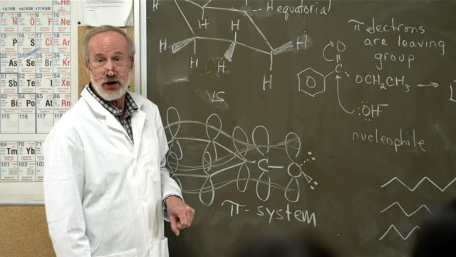 Teacher lectures and has many questions to answer video