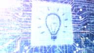 Tech Bright Idea HD Video video