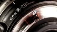 Telephoto lens video